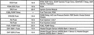 1995 Cadillac Seville Sls Engine Diagram 2003 Cadillac Seville Engine Diagram Wiring Diagram