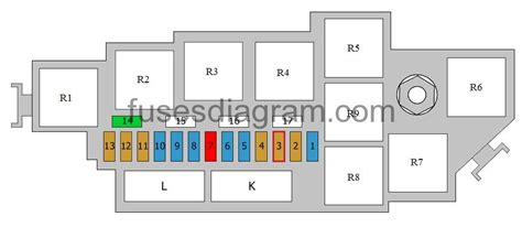 Audi A5 Fuse Diagram by Fuses And Relay Audi A5