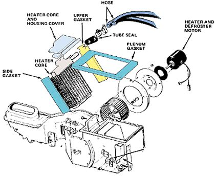 How Replace Heater Core Fleetside Chevrolet