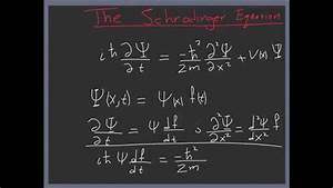 7. Time Dependent Schrodinger Equation | Learn Quantum Physics