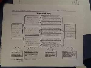 Essay Organizer Performance Assessments Isaac Santner
