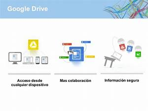 para que sirve google drive With google docs que sirve