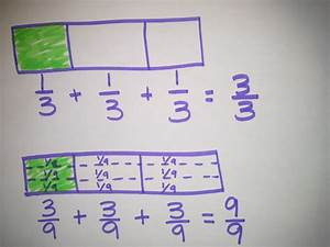 What Does It Really Mean To Simplify A Fraction