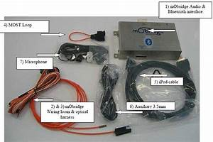 Fiber Optic Ipod And Bluetooth Kit For Porsche S Mobridge