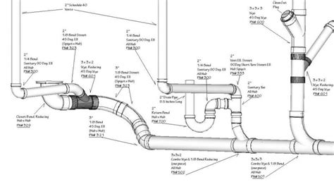 florida plumbing code diagram of house drain system image collections how to