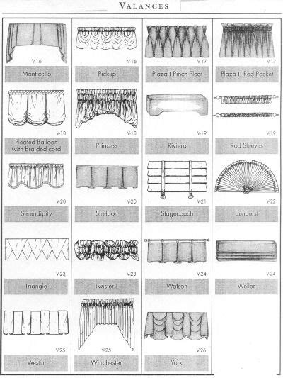 Valance designs | Decorating | Pinterest | Ideas, Valance