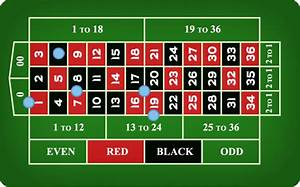 Roulette Rules - Big Fish Blog