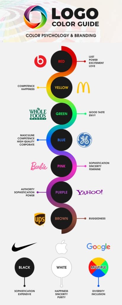 Best Colors For Fitness Logo Design  What The Science Says