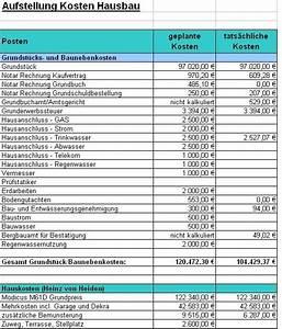 Kosten Statiker Hausbau : unser traum vom eigenheim kosten ~ Lizthompson.info Haus und Dekorationen