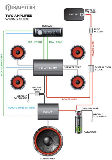 Wiring An Lifier And Sub by Wiring Guide Raptor Car Audio Installation Accessories