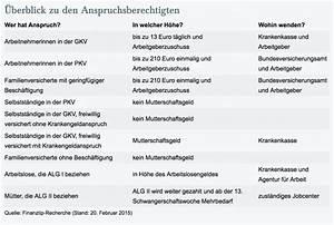 Mag Berechnen : mutterschutz elterngeld mterg nge co das hilft euch vor der geburt mummy mag ~ Themetempest.com Abrechnung