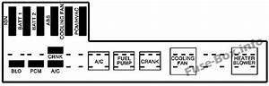 Fuse Box Diagram  U0026gt  Chevrolet Cavalier  1995
