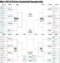 bracket mens ncaa division basketball championship college
