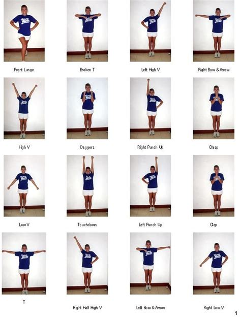 Basic Cheerleading Moves for Beginners