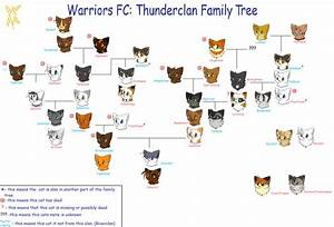 The gallery for --> Warrior Cats Firestars Family Tree