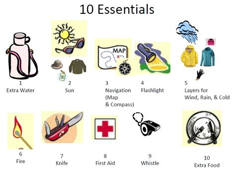 [10 Essentials Tips From A]  100 Images  10 Essential