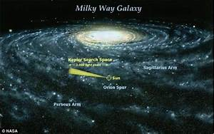 Position of Our Milky Way Galaxy Solar System Model (page ...