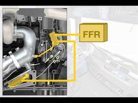 man evbec electronically controlled exhaust valve brake