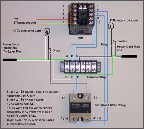 Diy Powder Coating Oven Wiring Diagram Free