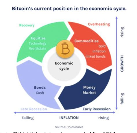 We discuss the spectacular gains over the holiday period and yesterday's correction that, whilst big in 'normal' terms, wasn't what many were hoping for to buy up more. Bitcoin: Uncorrelated and Strong