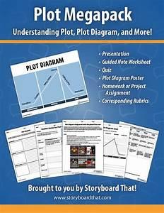 Elements Of Plot Lesson Plans