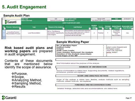 Internal audit work plan template costumepartyrun risk based internal audit in banks ppt video online download publicscrutiny Images
