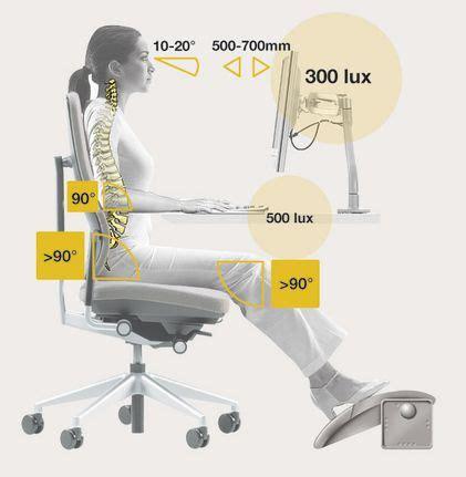 25 best ideas about ergonomie bureau on en