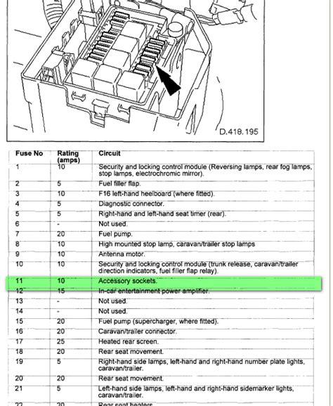 i a 1999 jaguar xj8 vanden plas the cigarette lighters no voltage i checked the fuse