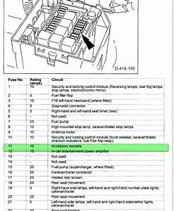 1999 Jaguar Xj8 Vanden Plas Fuse Box Diagram