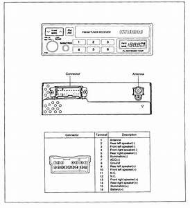 Wiring Diagram Database  2003 Hyundai Sonata Fuse Box Diagram