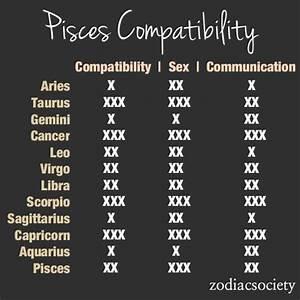 Bilderesultat For Pisces Compatibility Zodiac