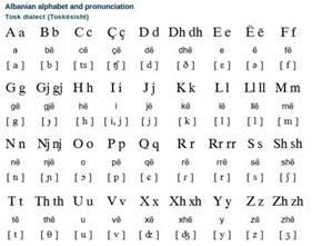 Image Result For Korean Alphabet To English Translation
