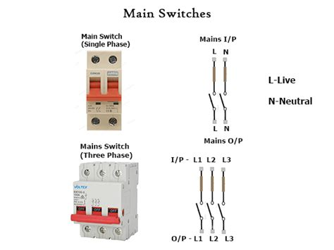basic electrical parts components of house wiring circuits ssp