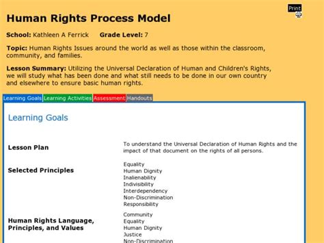 Human Rights Issues Around The World Lesson Plan For 7th