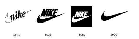 nike logo nike symbol meaning history and evolution