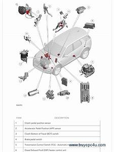 Land Rover   Range Rover Sport L550 Pdf Manuals With