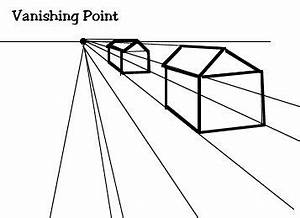 42 best images about Linear Perspective on Pinterest ...
