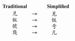 The First 100 Chinese Characters  Simplified Character