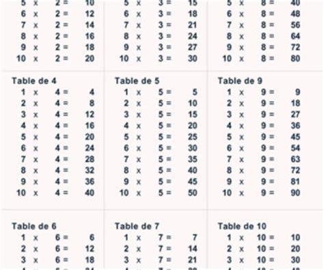 comment faire apprendre les tables de multiplication