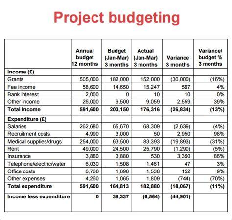 sample project budget templates  google docs