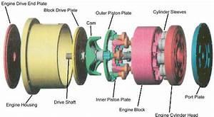Ox2 Engine Description