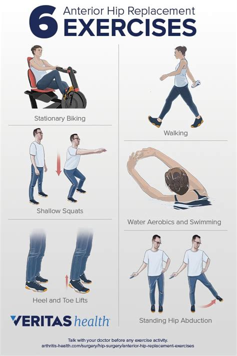 exercises hip replacement arthritis anterior exercise physical recovery strengthening surgery total therapy precautions stretches patients physiotherapy pain workouts muscles health