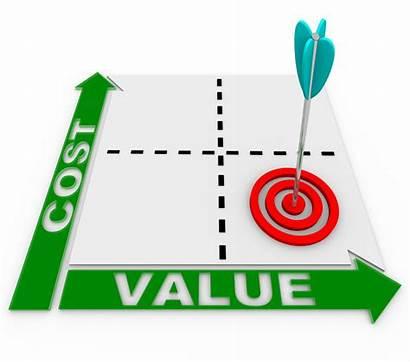 Saving Money Technology Cost Value Healthcare Web