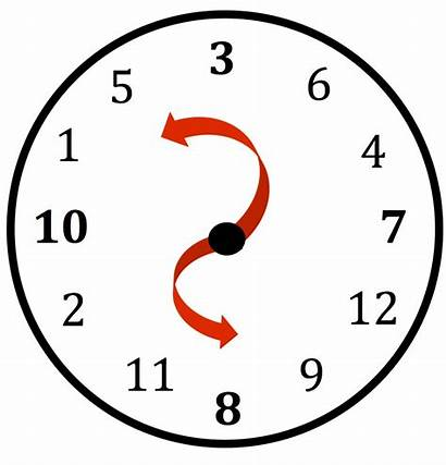 Clock Analog Hands Without Clipart Management Numbers