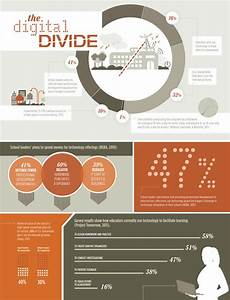 Archive of Infographics - ASCD