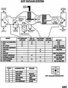 1994 Cadillac Deville Diagnostic Codes