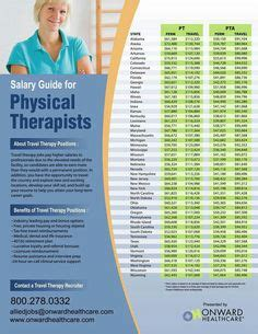 Pt Aide Salary by Pin By Biomedical Science Ps Sles Au On Biochemistry