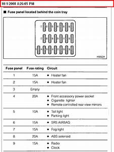 Looking For Fuse Box Diagram For 99 Subaru Imprezza