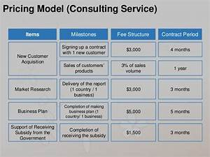 pricing model consulting service items With it service cost model template