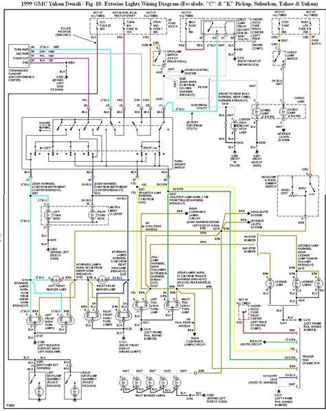 Gmc Yukon Fuse Diagram Engine Auto Parts Catalog
